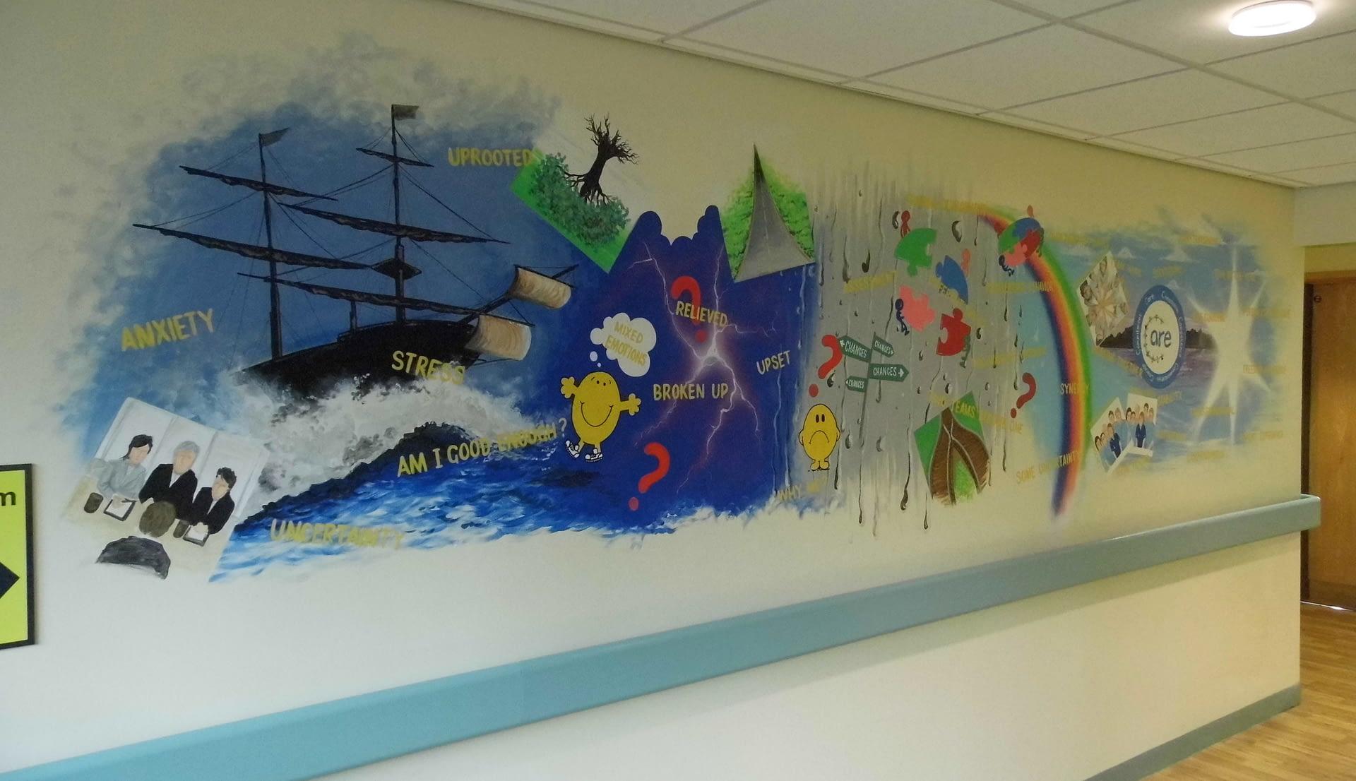 Auckland Park Hospital - Ward Mural