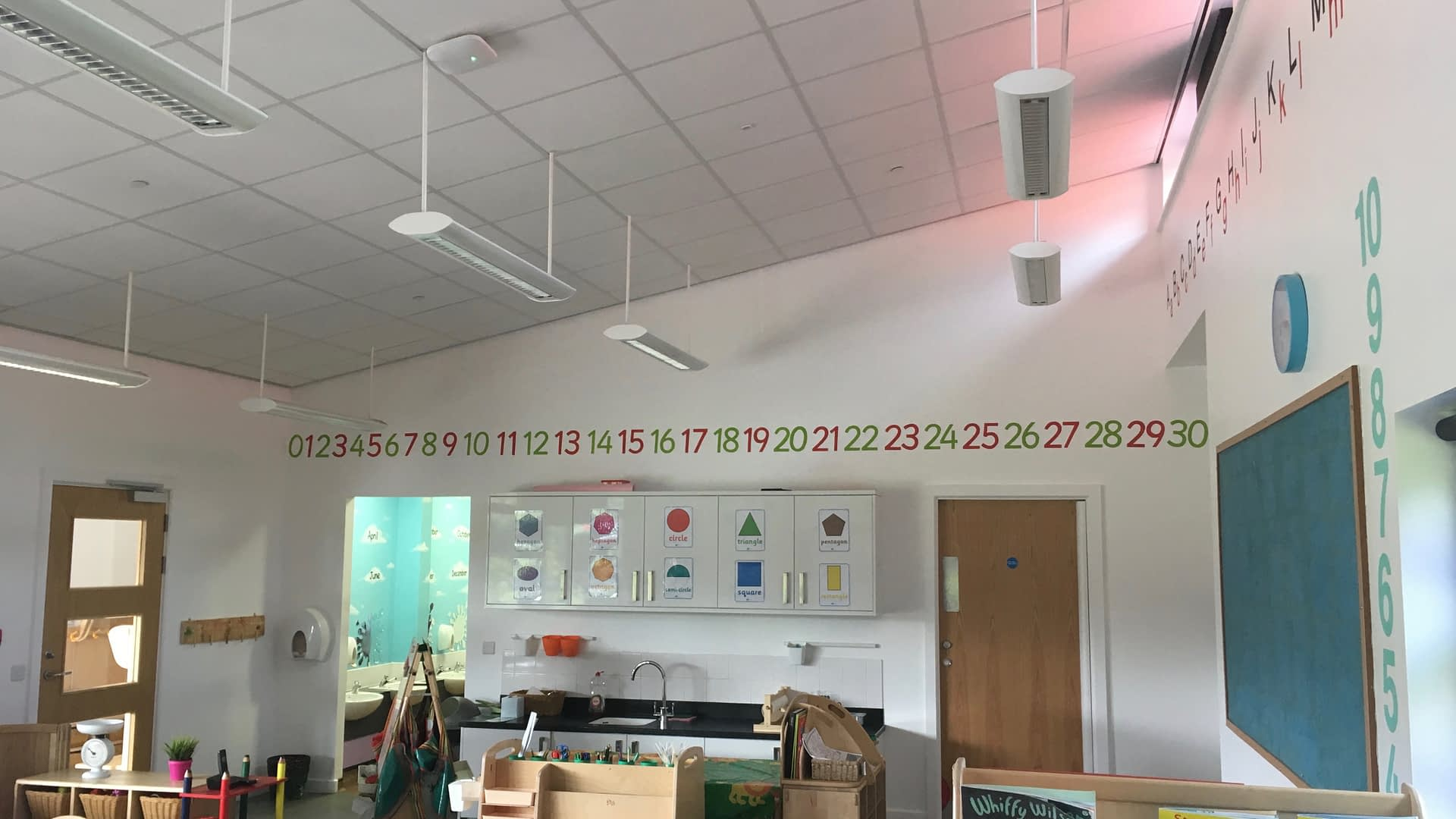Reception Class Numbers ( Greenland Community Primary School )