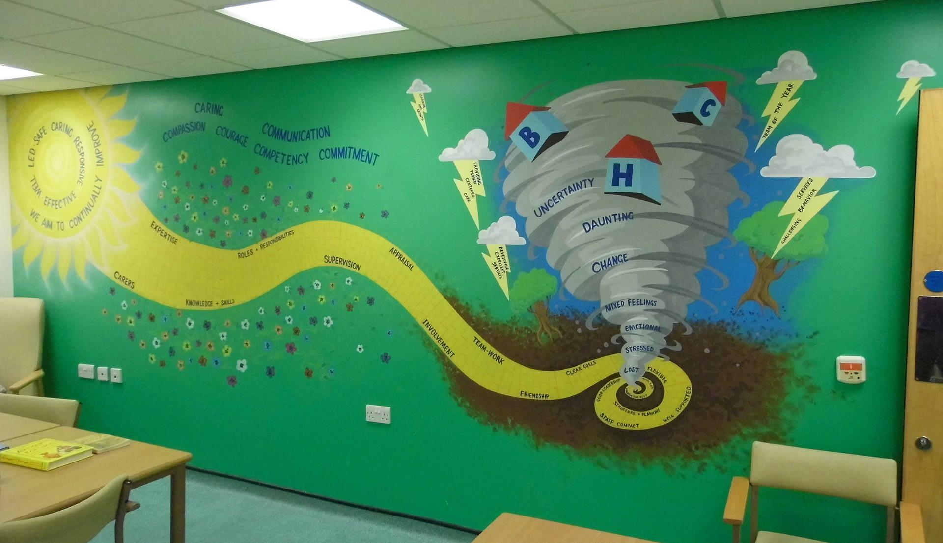 Auckland Park Hospital - Activity Room Mural